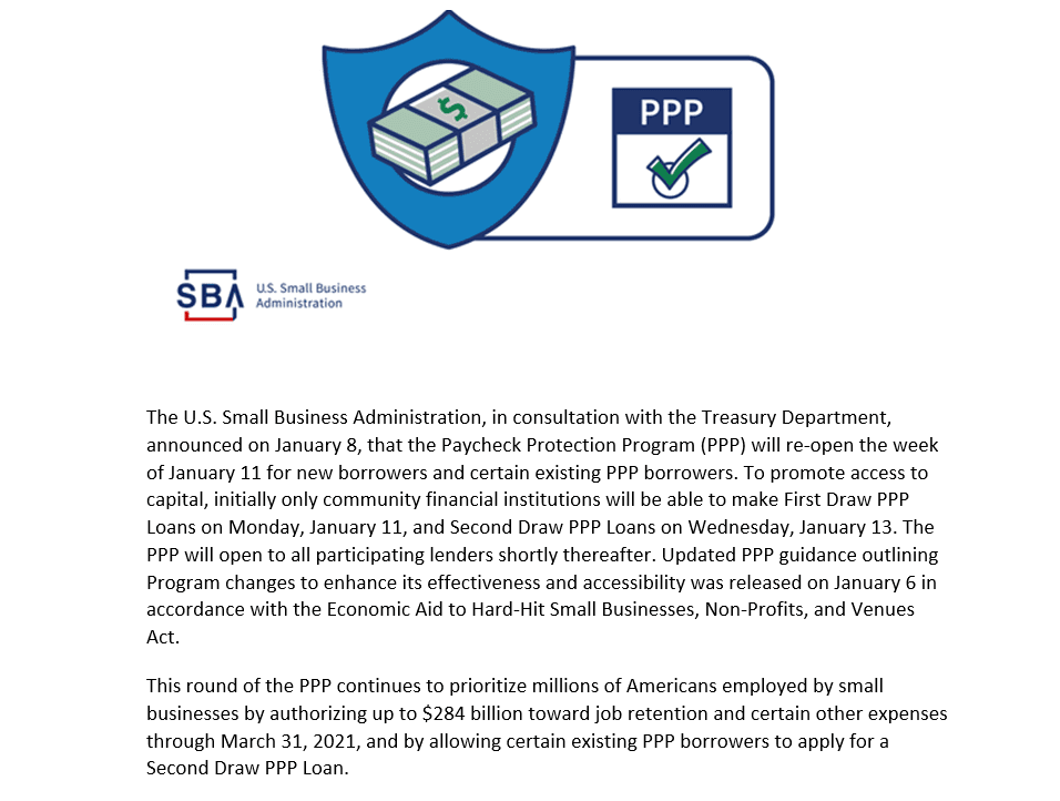 SBA PPP reopened through March 31, 2021